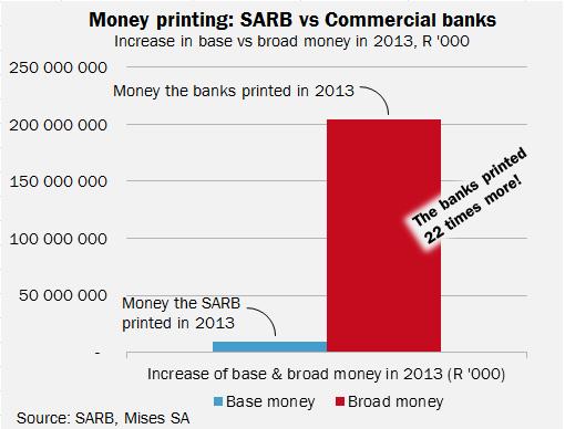 moneyprinting